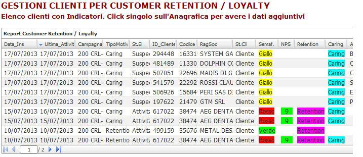 image851 Customer Retention & Loyalty (CRL)   3° puntata