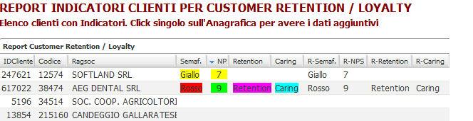 image852 Customer Retention & Loyalty (CRL)   3° puntata